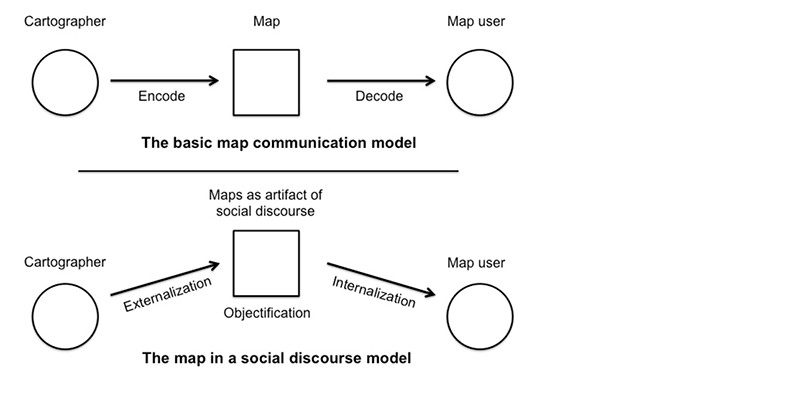 The basic and social map communication models